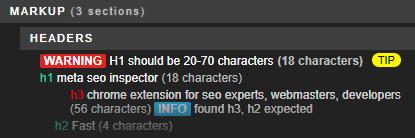 Meta Seo Inspector alerts